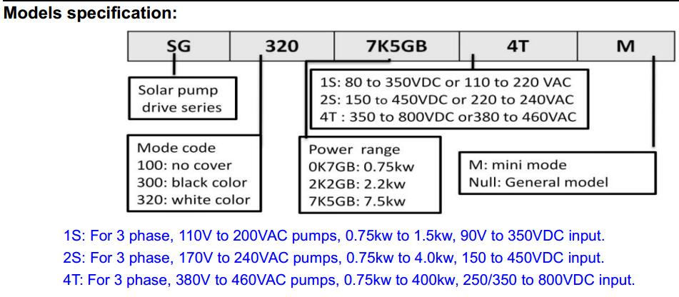 Drino mini solar pump inverter for 3 phase 110V, 220VAC pumps, MPPT ...