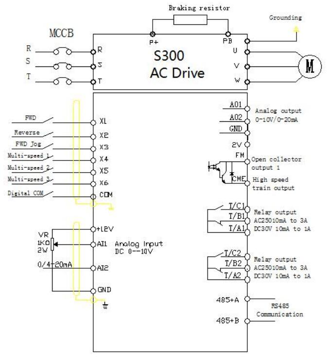 drin motor ac drive for motor speed adjusing, vector control with circuit board wiring s320 ac drive wiring and connection
